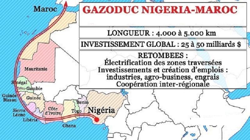 Le projet de Gazoduc Nigeria-Maroc au centre d'un entretien téléphonique entre le Roi Mohammed VI et le Président Buhari